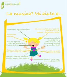 giocalamusica benefici